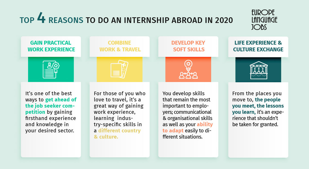 What Is the Best Way to Get an Internship?